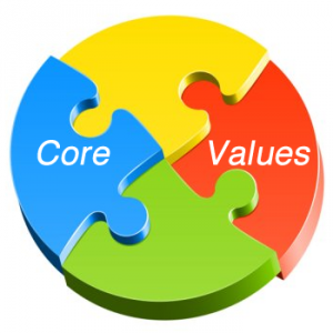 Core Values Image not found